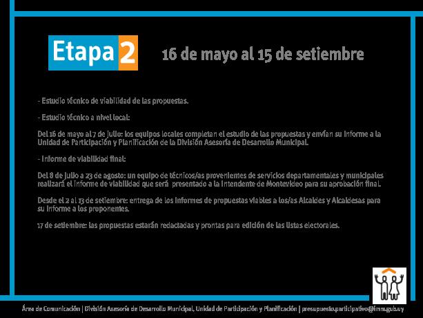 Cronograma PP 2013